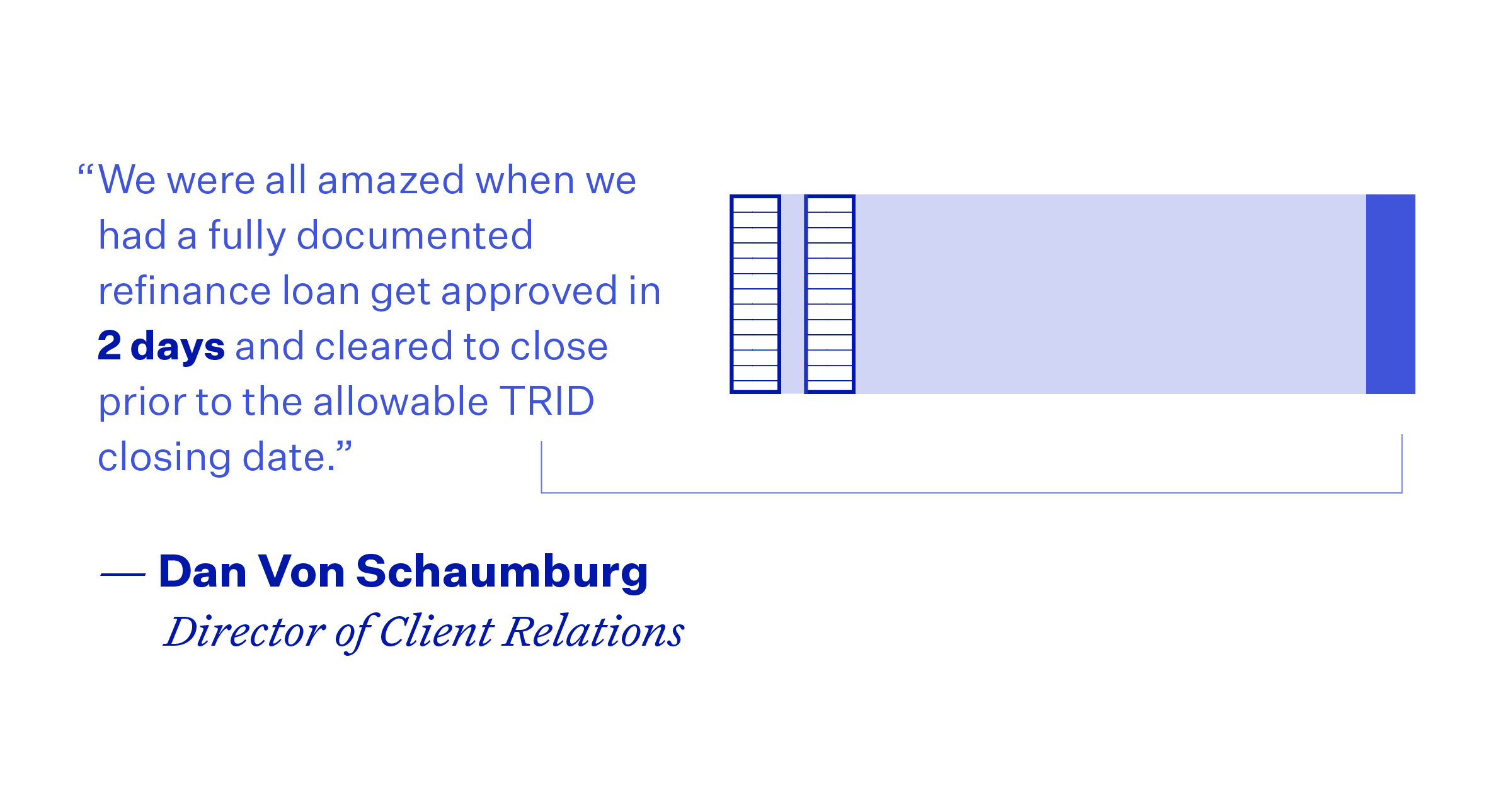 """Pullquote: """"We were all amazed when we had a fully documented refinance loan get approved in 2 days and cleared to close prior to the allowable TRID date."""""""